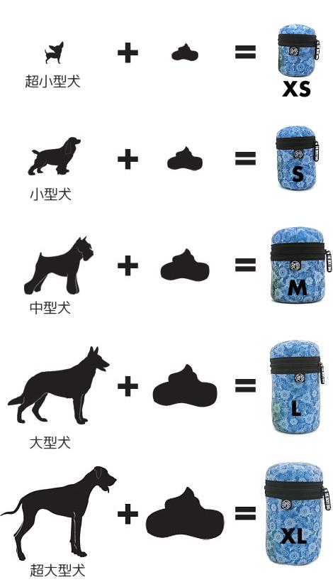 サイズガイド|ディッキーバッグ 犬用使用済マナー袋・ウンチ袋ポーチ |お散歩便利犬グッズ通販 HAU