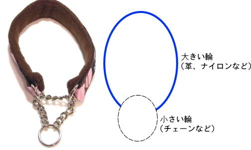 おすすめ犬の首輪 ハーフチョークカラーの構造